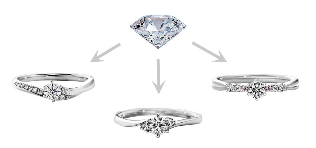 コラム オーダーメイドの婚約指輪が持つ魅力.jpg