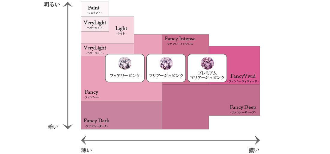 pinkdia_chart_1.jpg